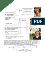 LizAcrossDoc04.pdf