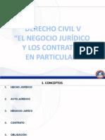 EL NEGOCIO JURÍDICO Y LOS CONTRATOS.pptx
