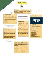 mapa conceptual plan de negocios.pdf