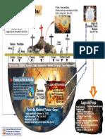 dokumen.tips_onde-estao-os-mortos-mapa-escatologico.pdf