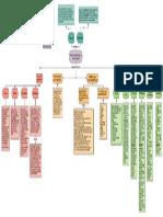 MAPA CONCEPTUAL INNOVACIÓN .pdf
