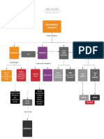 MapaConceptual (1).pdf