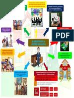 EL DIRECTOR (infografía)