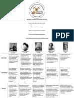 Cuadro comparativo Fundamentos de Enf II
