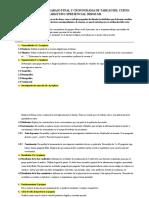 ESQUEMA DE TRABAJO FINAL Y CRONOGRAMA DE TAREAS 2020-2 MOD 1