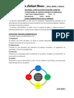 2da.Clase LA EMPRESA-ADMINISTRACION-PLANEACION-ORGANIZACION-DIRECCCION-CONTROL 2020-I