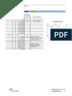 Cálculos y ejemplo base medida