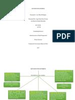 Mapa Conceptual, Estados Financieros.pdf