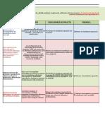 indicadores-PLAN-DE-FORTALECIMIENTO-cumplimiento-de-mision-vision-y-objetivos%202018.xlsx