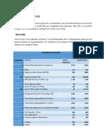 ANÁLISIS DE COSTOS.docx