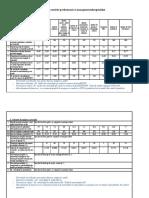 03_Indicatori performanta spital