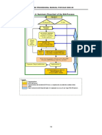 EIA Process Figure 1 2 of RPM