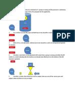 PLC Problems.pdf