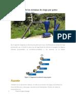 Componentes de los sistemas de riego por goteo