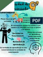 TICS 1.pdf