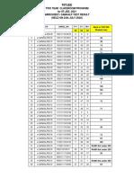SANKALP-CM-TEST-2-RESULT-FOR-BATCH-SANKALP921-LOT.pdf