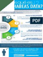 HabeasData.pdf