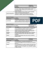 Ficha de Software.docx