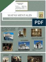 Arte neoclásico mapa mental