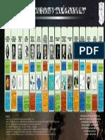 Cuadro Comparativo Teorías Regionales.pdf