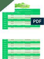 TABLA DE CONTROL DE CRECIMIENTO DE PLANTAS  EN LUZ.docx