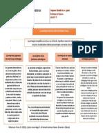 Mapa conceptual Lectura- Porter (2011) 103 a 107.  .docx
