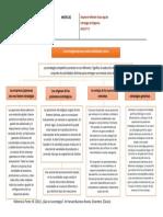 Mapa conceptual Lectura- Porter (2011) 103 a 107.  .pdf