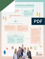 MDCP511_S1_infografia