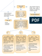 testimonio mapa conceptual.docx