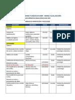 POA 2020-2021 (Psicologia) - Primaria