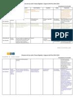 Proyectos de Ley sobre Temas Digitales Congreso del Perú 2016-2021 (al 16.Agosto.2020)