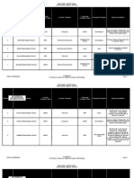 Copy of HISD Magnet Demographics and Recommendations Data Chart 1 19 11