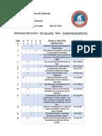PERSONAJES DESTACADOS.pdf