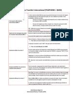FAQ_IMT_WARI.pdf