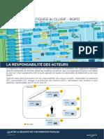 20190722-FAQ-RGPD-La-Responsabilité-des-acteurs(1)