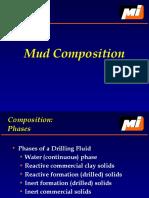 Drilling Fluid Composition