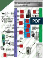 Esquema Eletrico Arla Volvo.pdf