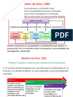 Clase_6_2do_parcial_GE_Modelos_de_Innovacion