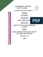 REGLAMENTO DE VOLEY SEGÚN EL VIDEO MOSTRADO