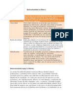 Petronilo Arce_Salvador_M03S3Al5