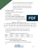 CHPITRE2.pdf