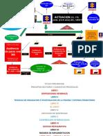 8 DECIMA PRIMERA SESION ACTUACION PROCESAL.ppt