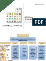 MAPA CONCEPTUAL CONTABILIDAD.pdf