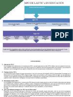 lineadeltiempodelasticseneducación y conclusiones