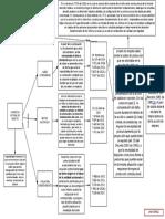ACCIÓN DE TUTELA- CARENCIA DE OBJETO