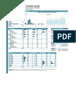 Franklin COVID Profile Report 8.17.20