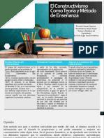 El Constructivismo Como Teoría y Método de Enseñanza.pptx