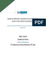 Modelización e Interpretación Distorsión en Emparrillado Plano