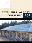 Total_Building_Cost_Comparison