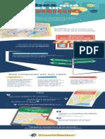 infografia-que-es-un-dominio
